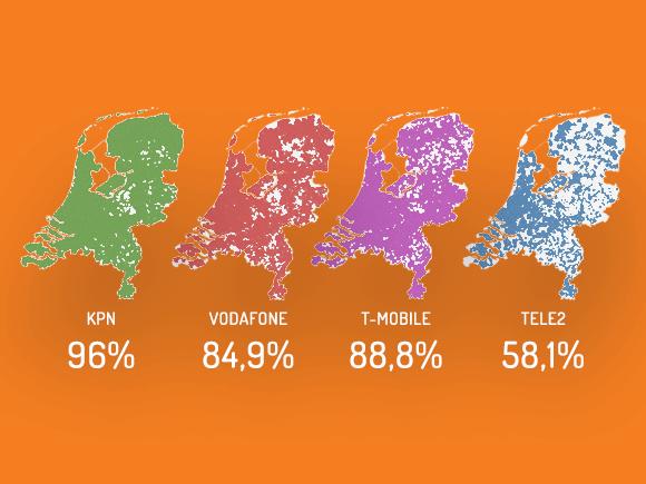 4G dekkingskaart Nederland
