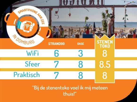 wifi-strand-domburg