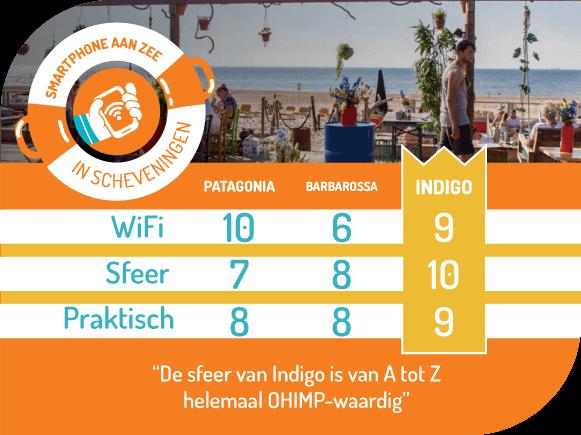 wifi-strand-scheveningen